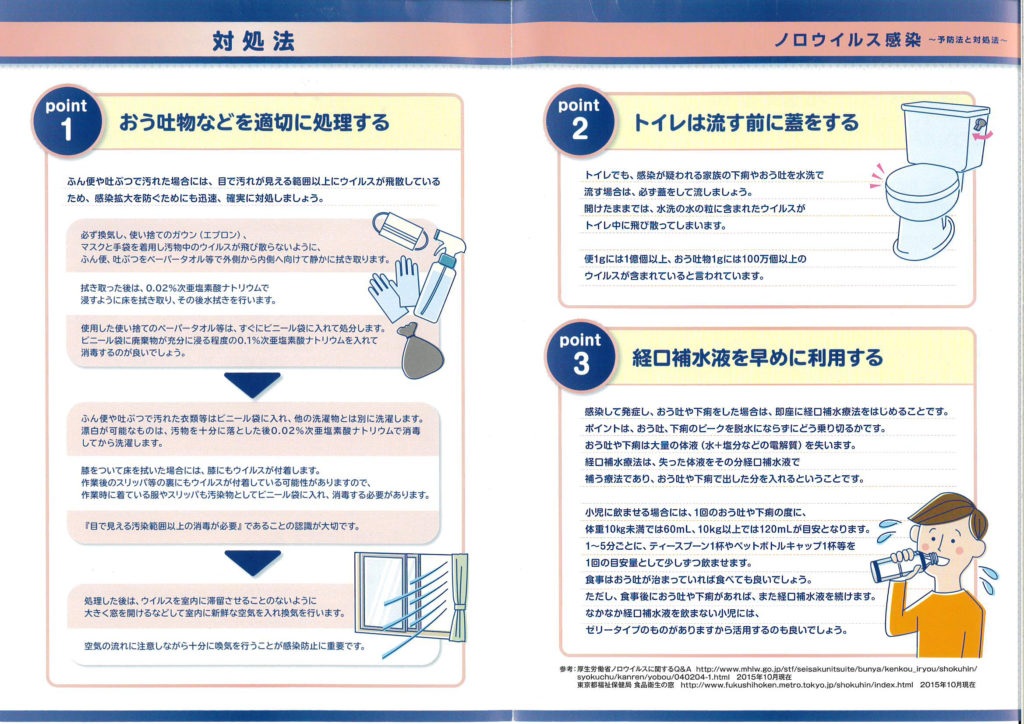 ノロウイルス対処法